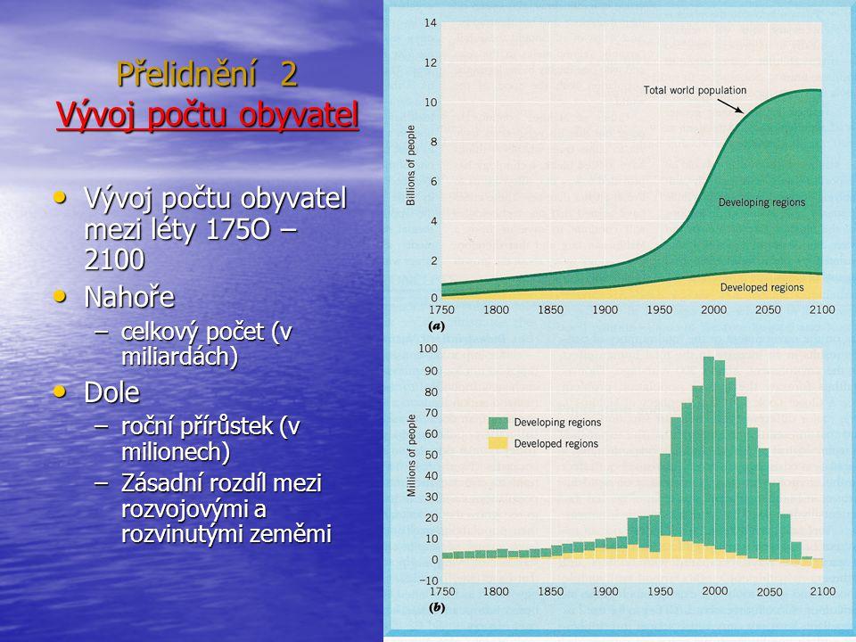 Přelidnění 2 Vývoj počtu obyvatel Vývoj počtu obyvatel mezi léty 175O – 2100 Vývoj počtu obyvatel mezi léty 175O – 2100 Nahoře Nahoře –celkový počet (v miliardách) Dole Dole –roční přírůstek (v milionech) –Zásadní rozdíl mezi rozvojovými a rozvinutými zeměmi