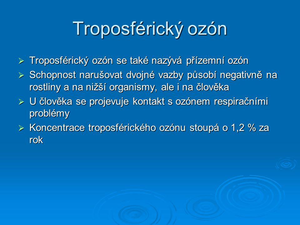 Ozón  Ozón je zvláštní forma molekuly kyslíku, jehož molekula obsahuje tři atomy kyslíku  Dělíme jej na troposférický a stratosférický  Ozón má schopnost narušovat dvojné vazby, tato vlastnost se používá k dezinfekci