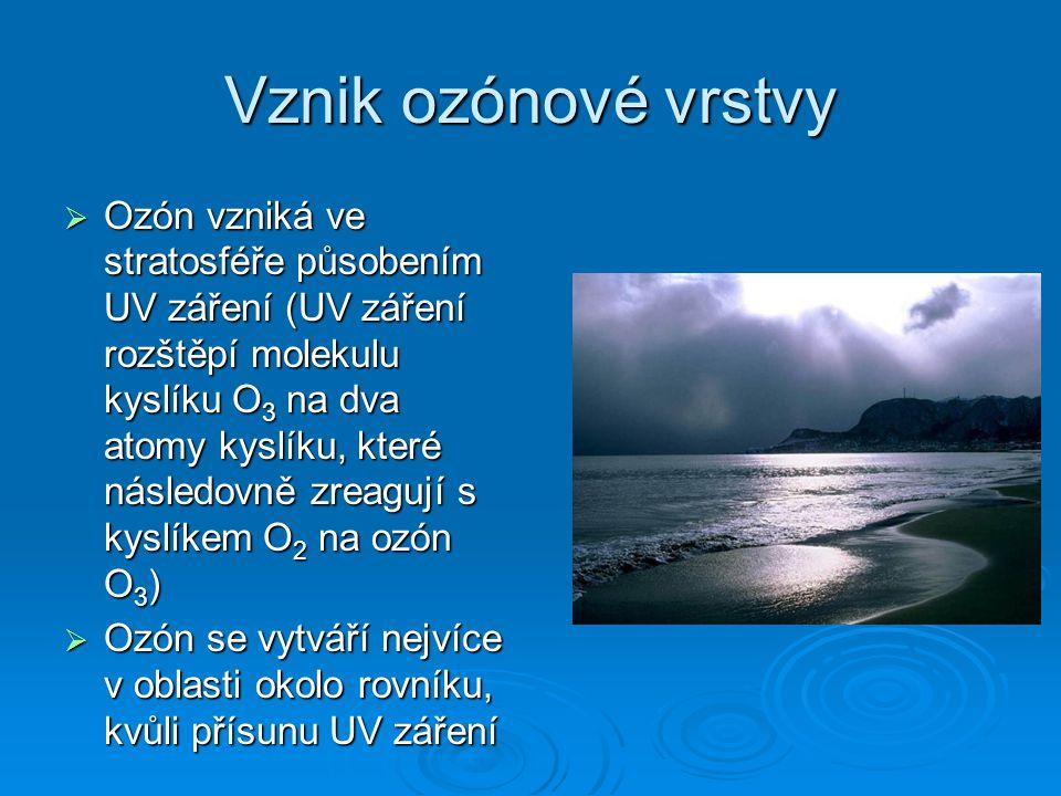 """Význam ozónu  Ozón funguje jako jakýsi """"štít před UV zářením (na zemský povrch dopadá asi jen 99 %) » chrání život na Zemi před škodlivými vlivy UV záření  Při úbytku ozónu proniká více UV záření na povrch  Přirozená rovnováha vzniku a zániku ozónu je stále víc narušovaná člověkem"""