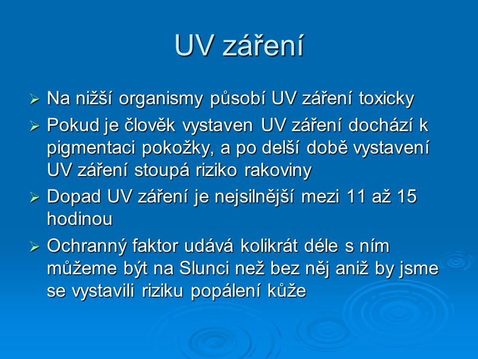 Pohlcování UV záření  Ozón vzniká ve stratosféře z důvodu přísunu UV záření  Pokud na ozón dopadne UV záření rozštěpí se na O 2 a O a přitom se pohltí UV záření  Tento proces se opakuje do pohlcení velké části UV záření