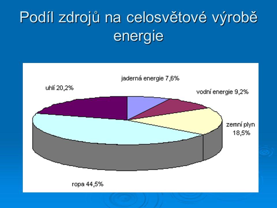 Růst spotřeby energie  S rozšiřující se lidskou populací roste i spotřeba energie na celém světě