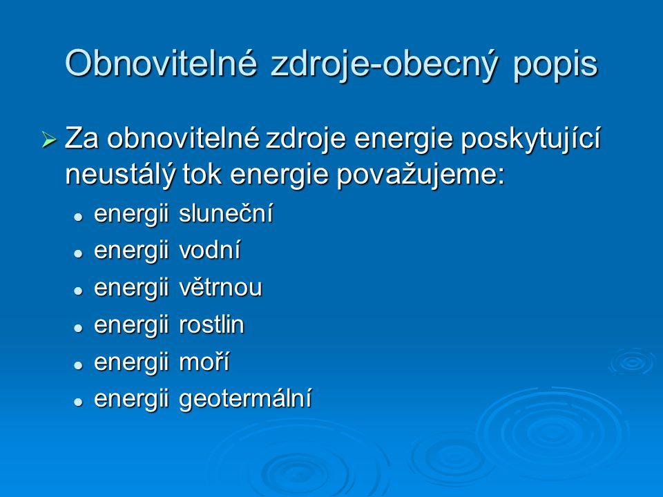 Podíl zdrojů na celosvětové výrobě energie