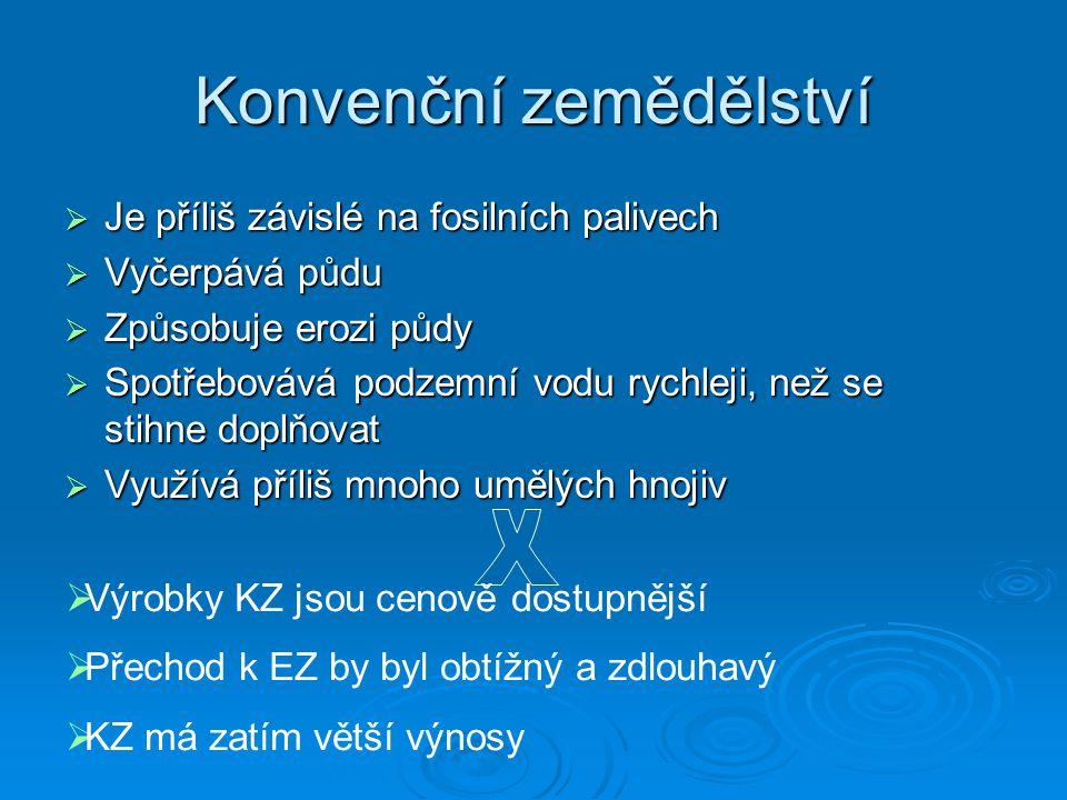 PRO-BIO  V ČR sdružuje ekofarmy svaz ekologických zemědělců PRO- BIO  Má za úkol zastupovat ekozemědělce a vyjednávat jim podmínky s vládou  Zajišťuje distribuci ekovýrobků  Propaguje ekozemědělství mezi obyvateli