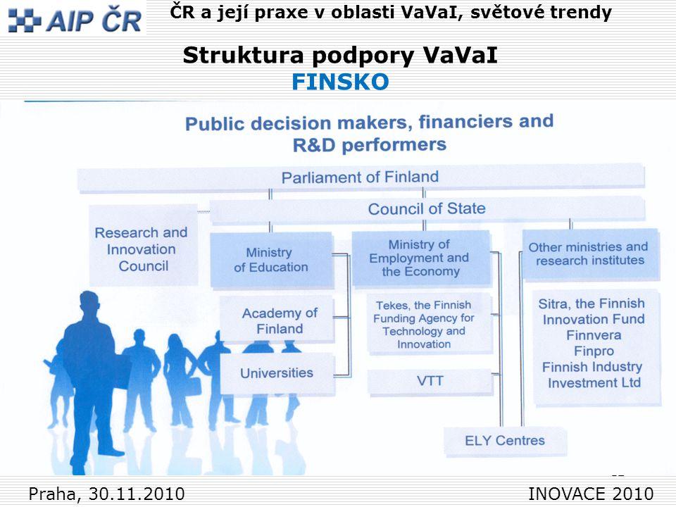 12 Praha, 30.11.2010 INOVACE 2010 ČR a její praxe v oblasti VaVaI, světové trendy Struktura podpory VaVaI FINSKO