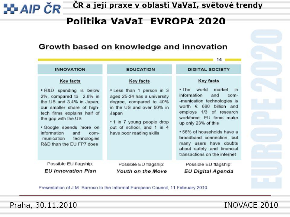 4 Praha, 30.11.2010 INOVACE 2010 ČR a její praxe v oblasti VaVaI, světové trendy Politika VaVaI EVROPA 2020