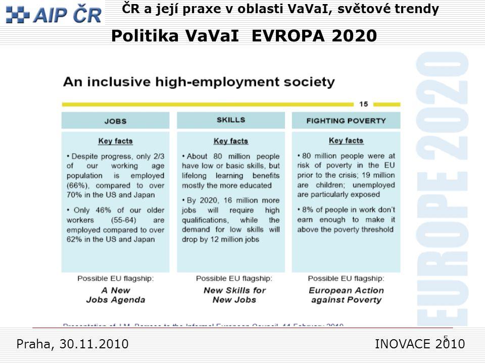 5 Praha, 30.11.2010 INOVACE 2010 ČR a její praxe v oblasti VaVaI, světové trendy Politika VaVaI EVROPA 2020