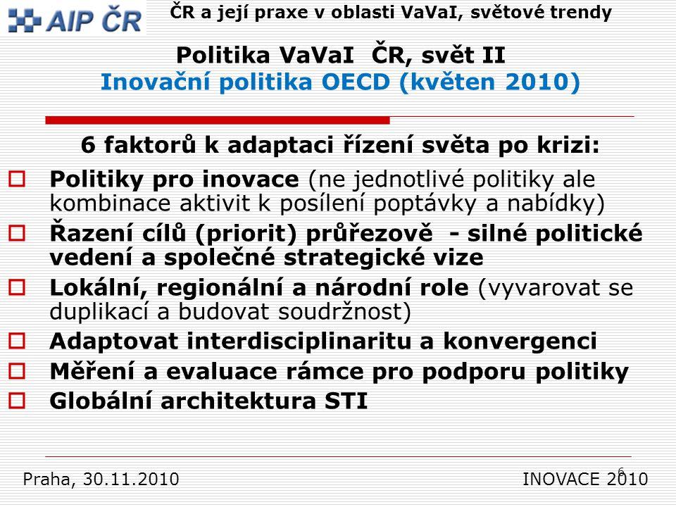 6  Politiky pro inovace (ne jednotlivé politiky ale kombinace aktivit k posílení poptávky a nabídky)  Řazení cílů (priorit) průřezově - silné politické vedení a společné strategické vize  Lokální, regionální a národní role (vyvarovat se duplikací a budovat soudržnost)  Adaptovat interdisciplinaritu a konvergenci  Měření a evaluace rámce pro podporu politiky  Globální architektura STI Praha, 30.11.2010 INOVACE 2010 ČR a její praxe v oblasti VaVaI, světové trendy Politika VaVaI ČR, svět II Inovační politika OECD (květen 2010) 6 faktorů k adaptaci řízení světa po krizi:
