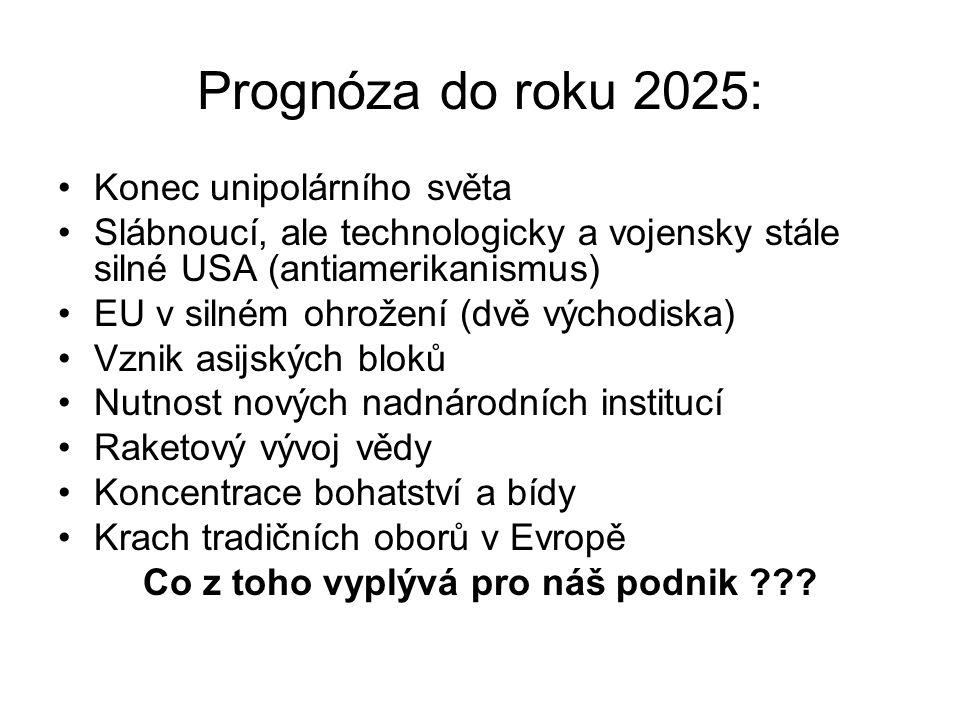 Prognóza do roku 2025: Konec unipolárního světa Slábnoucí, ale technologicky a vojensky stále silné USA (antiamerikanismus) EU v silném ohrožení (dvě