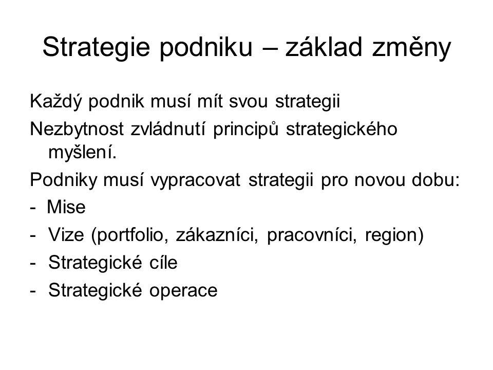 Strategie podniku – základ změny Každý podnik musí mít svou strategii Nezbytnost zvládnutí principů strategického myšlení. Podniky musí vypracovat str