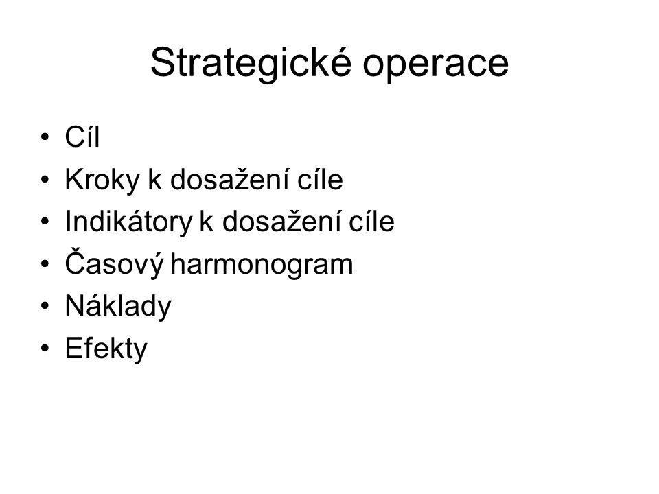 Strategické operace Cíl Kroky k dosažení cíle Indikátory k dosažení cíle Časový harmonogram Náklady Efekty