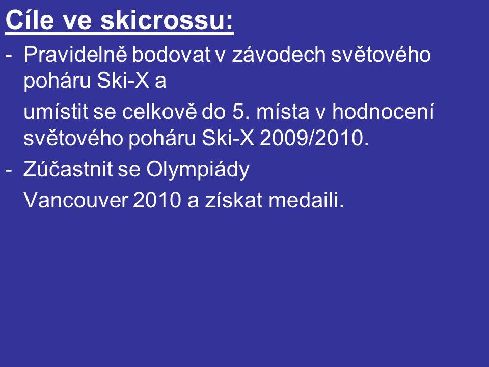 Cíle ve skicrossu: -Pravidelně bodovat v závodech světového poháru Ski-X a umístit se celkově do 5.