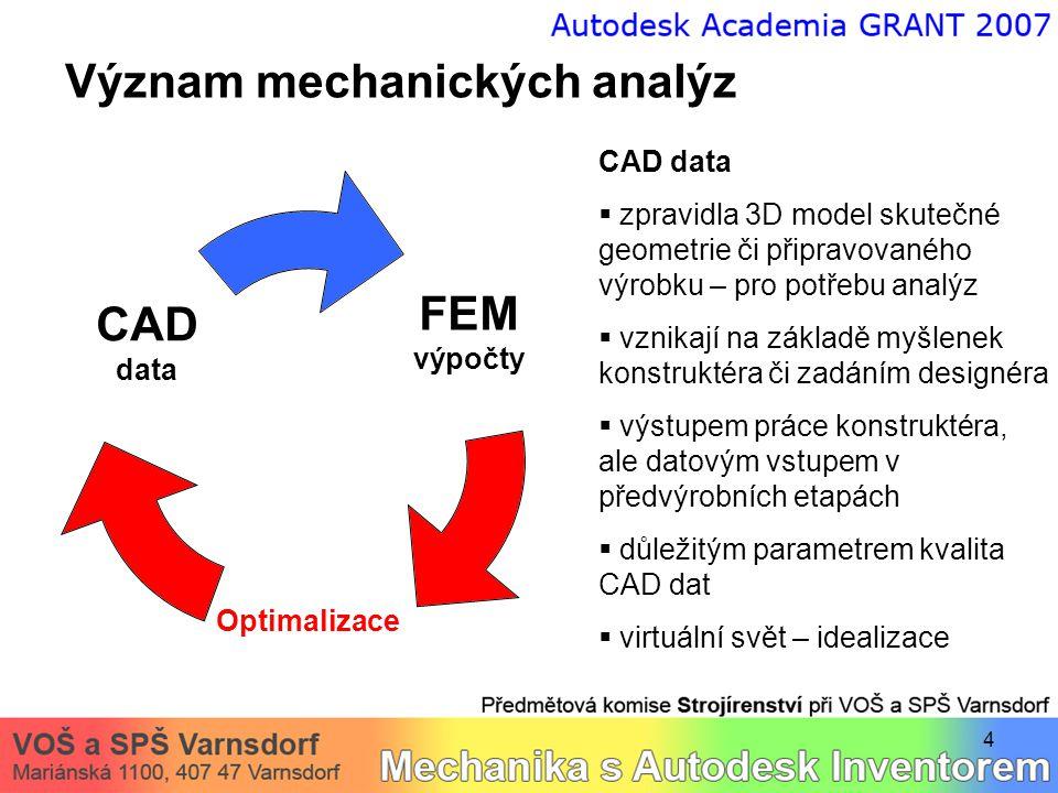4 Význam mechanických analýz CAD data  zpravidla 3D model skutečné geometrie či připravovaného výrobku – pro potřebu analýz  vznikají na základě myš
