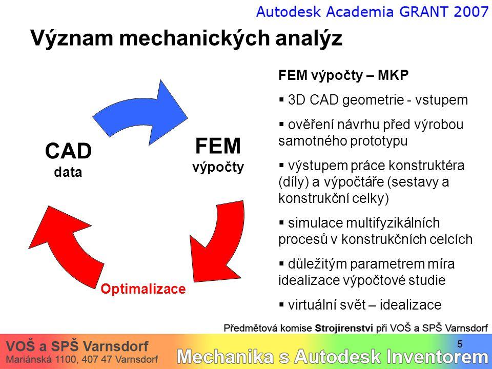 5 Význam mechanických analýz FEM výpočty – MKP  3D CAD geometrie - vstupem  ověření návrhu před výrobou samotného prototypu  výstupem práce konstru