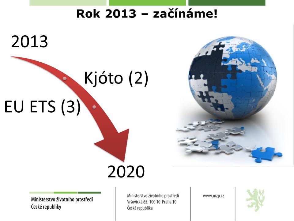 Rok 2013 – začínáme! 2013 Kjóto (2) EU ETS (3) 2020