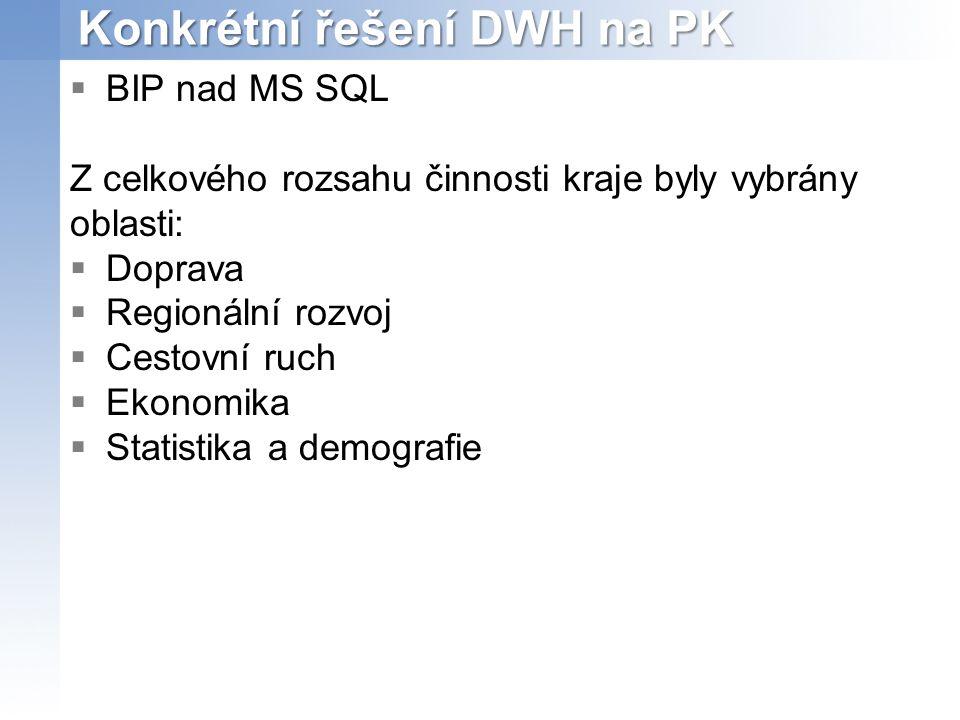 Konkrétní řešení DWH na PK  BIP nad MS SQL Z celkového rozsahu činnosti kraje byly vybrány oblasti:  Doprava  Regionální rozvoj  Cestovní ruch  Ekonomika  Statistika a demografie