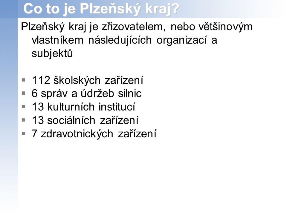 Co to je Plzeňský kraj.