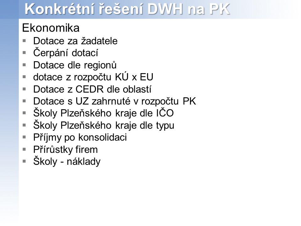 Konkrétní řešení DWH na PK Ekonomika  Dotace za žadatele  Čerpání dotací  Dotace dle regionů  dotace z rozpočtu KÚ x EU  Dotace z CEDR dle oblastí  Dotace s UZ zahrnuté v rozpočtu PK  Školy Plzeňského kraje dle IČO  Školy Plzeňského kraje dle typu  Příjmy po konsolidaci  Přírůstky firem  Školy - náklady