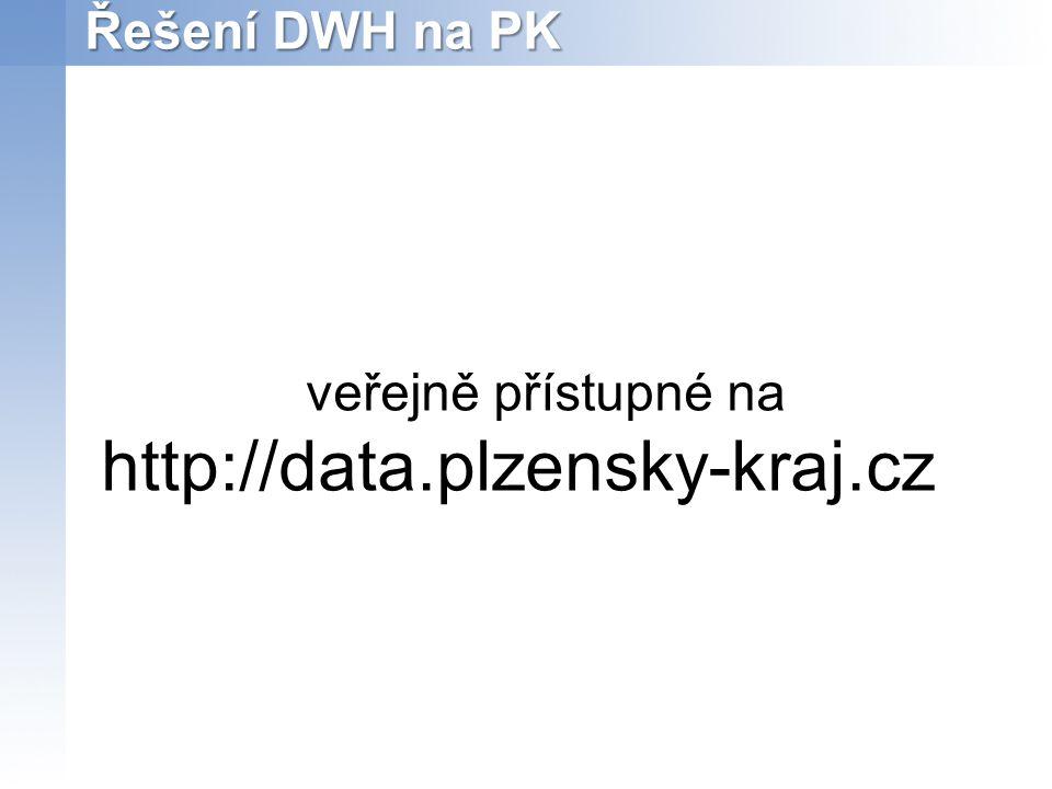 veřejně přístupné na http://data.plzensky-kraj.cz