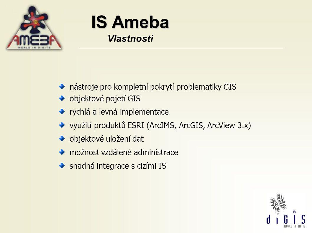 IS Ameba Vlastnosti nástroje pro kompletní pokrytí problematiky GIS objektové pojetí GIS rychlá a levná implementace využití produktů ESRI (ArcIMS, Ar