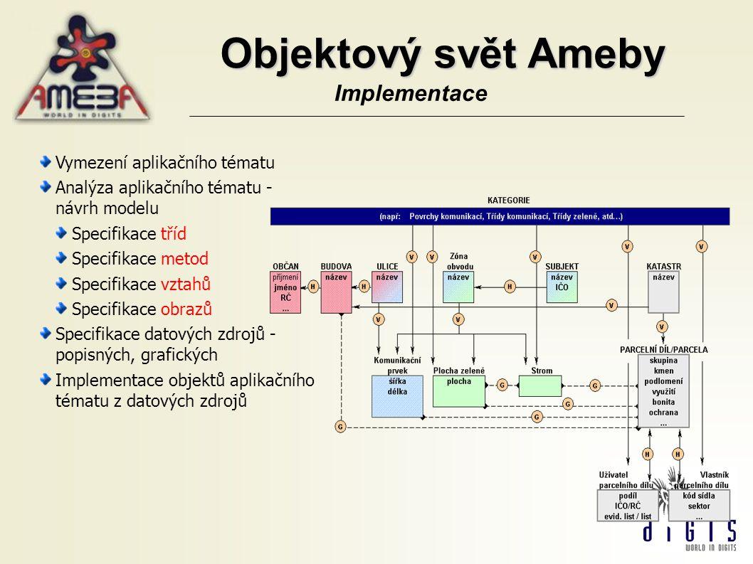 Objektový svět Ameby Implementace Vymezení aplikačního tématu Analýza aplikačního tématu - návrh modelu Specifikace tříd Specifikace metod Specifikace