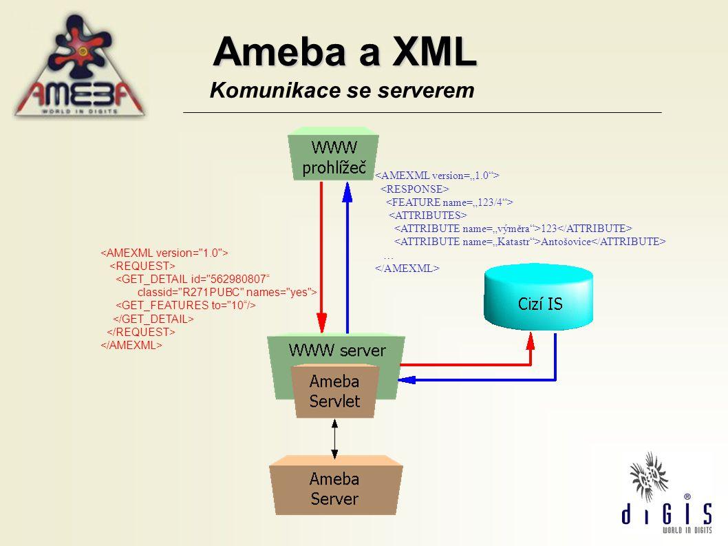 Komunikace se serverem Ameba a XML <GET_DETAIL id=
