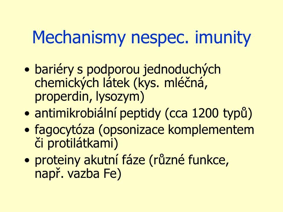 Mechanismy nespec.imunity bariéry s podporou jednoduchých chemických látek (kys.