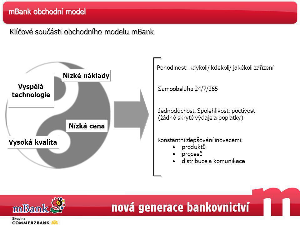 Samoobsluha 24/7/365 Pohodlnost: kdykoli/ kdekoli/ jakékoli zařízení Konstantní zlepšování inovacemi: produktů procesů distribuce a komunikace Nízké n