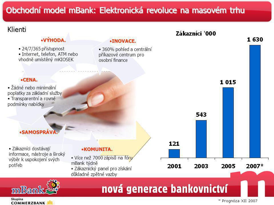 * Prognóza XII 2007 Obchodní model mBank: Elektronická revoluce na masovém trhu Klienti 360% pohled a centrální příkazové centrum pro osobní finance V