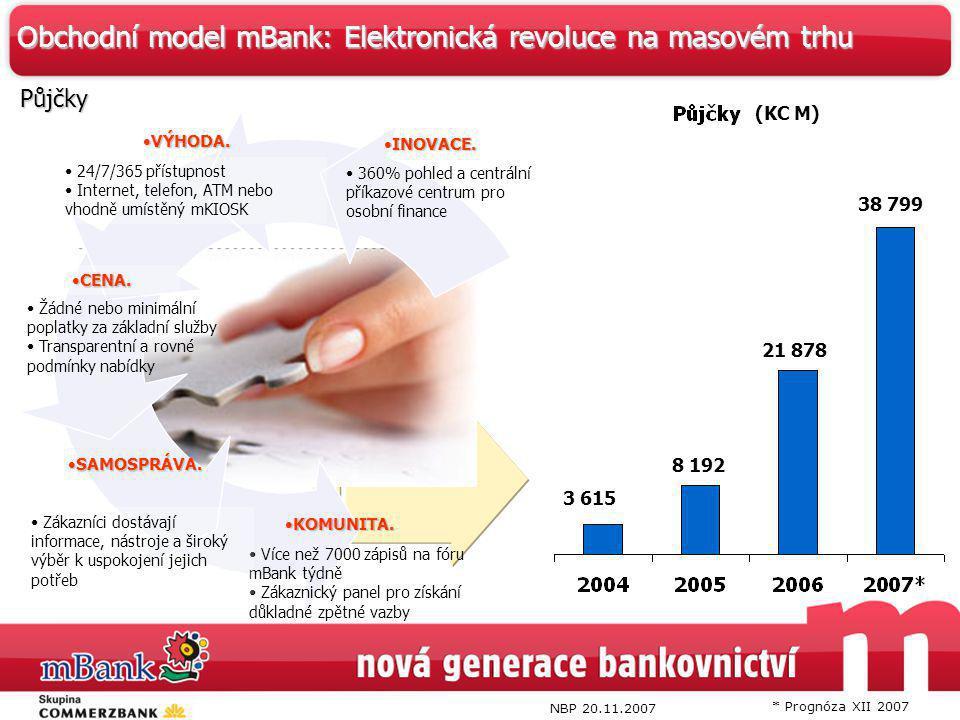 * Prognóza XII 2007 NBP 20.11.2007 Obchodní model mBank: Elektronická revoluce na masovém trhu Půjčky (KC M) 38 799 21 878 8 192 3 615 360% pohled a c