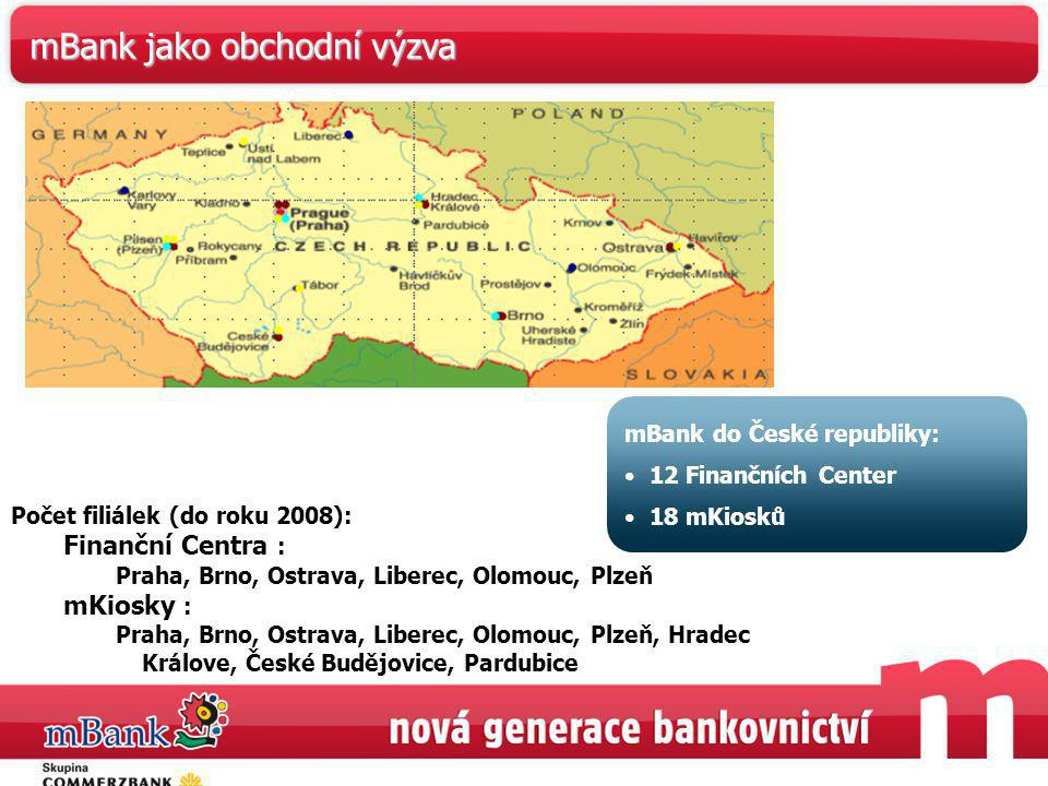 42 mBank jako obchodní výzva mBank do České republiky: 12 Finančních Center 18 mKiosků Počet filiálek (do roku 2008): Finanční Centra : Praha, Brno, O