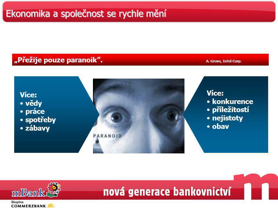 Sweep účet –nový typ hypotéky; Jedno propojení (životní pojištění +investice do vzájemných +investice do vzájemných fondů) fondů) 20002003200420052007 Supermarket investičních fondů: Otevřená architektura žádný zaváděcí poplatek žádný zaváděcí poplatek On-line zprostředkování propojené s běžným účtem Supermarket pojišťovacích služeb – nový typ bankovního pojištění pojištění Obchodní model mBank: Elektronická revoluce na masovém trhu Pokračuje inovace obchodního modelu mBank Okamžitý přístup spořící účet Zdarma běžný účet Strategie inovací je v obchodních modelech mBank stálým, pokračujícím procesem.