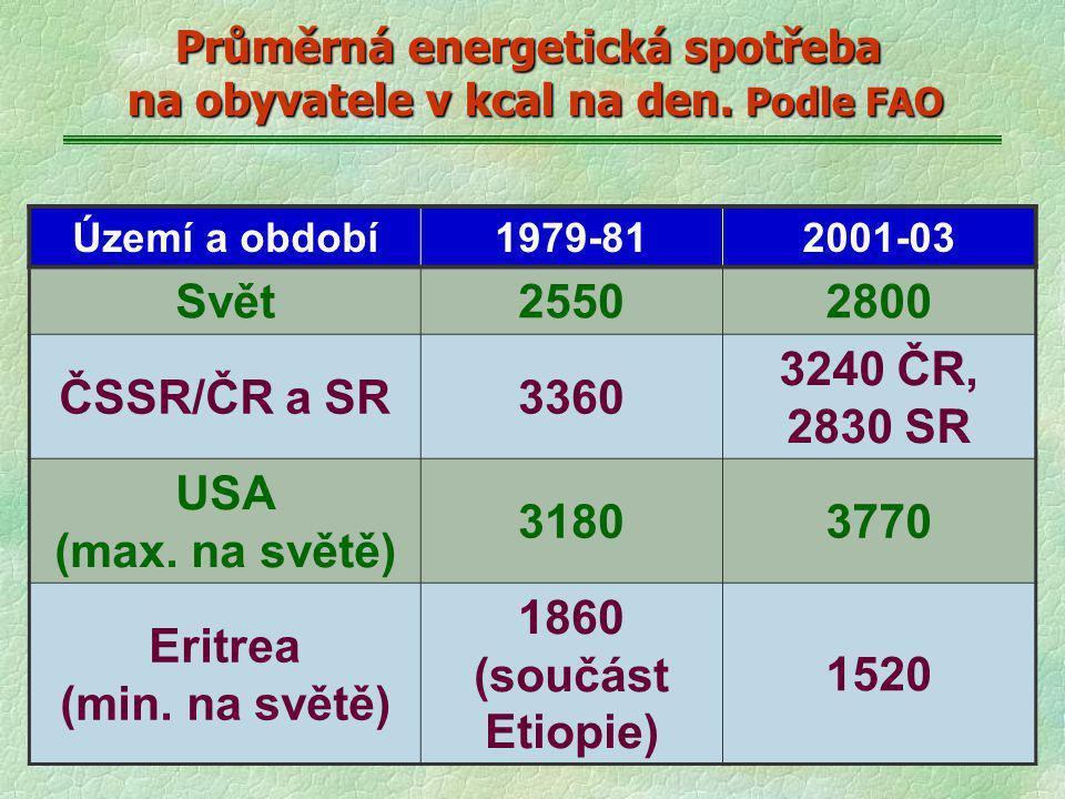 Průměrná energetická spotřeba na obyvatele v kcal na den. Podle FAO Území a období1979-812001-03 Svět25502800 ČSSR/ČR a SR3360 3240 ČR, 2830 SR USA (m