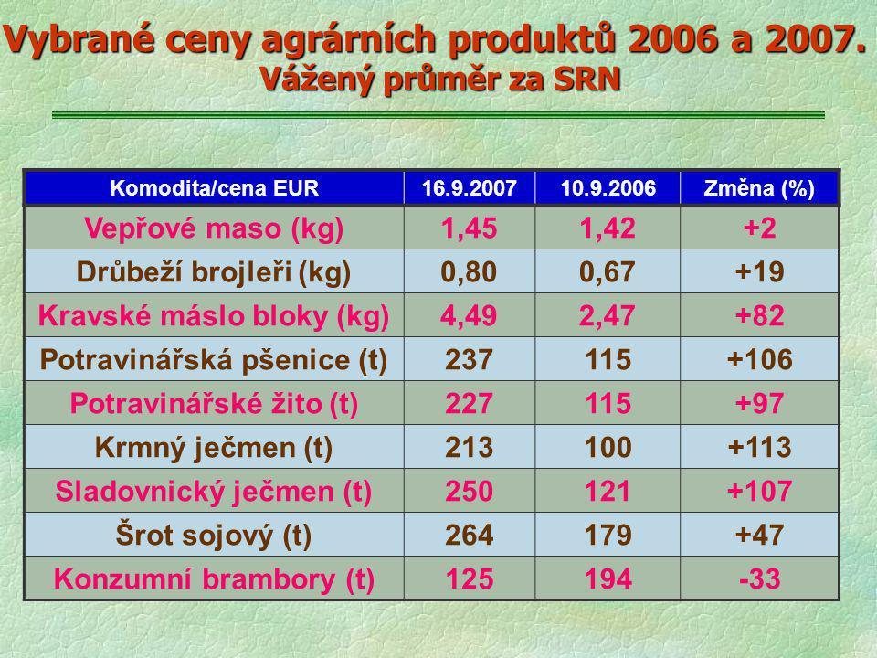 Vybrané ceny agrárních produktů 2006 a 2007. Vážený průměr za SRN Komodita/cena EUR16.9.200710.9.2006Změna (%) Vepřové maso (kg)1,451,42+2 Drůbeží bro