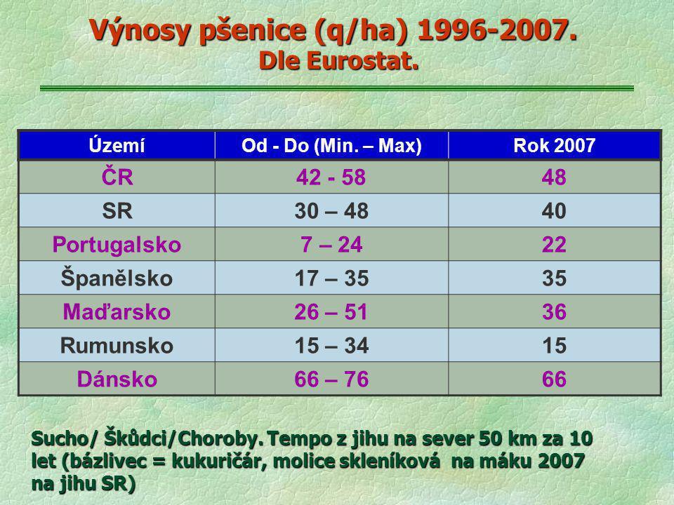 Výnosy pšenice (q/ha) 1996-2007. Dle Eurostat. ÚzemíOd - Do (Min. – Max)Rok 2007 ČR42 - 5848 SR30 – 4840 Portugalsko7 – 2422 Španělsko17 – 3535 Maďars