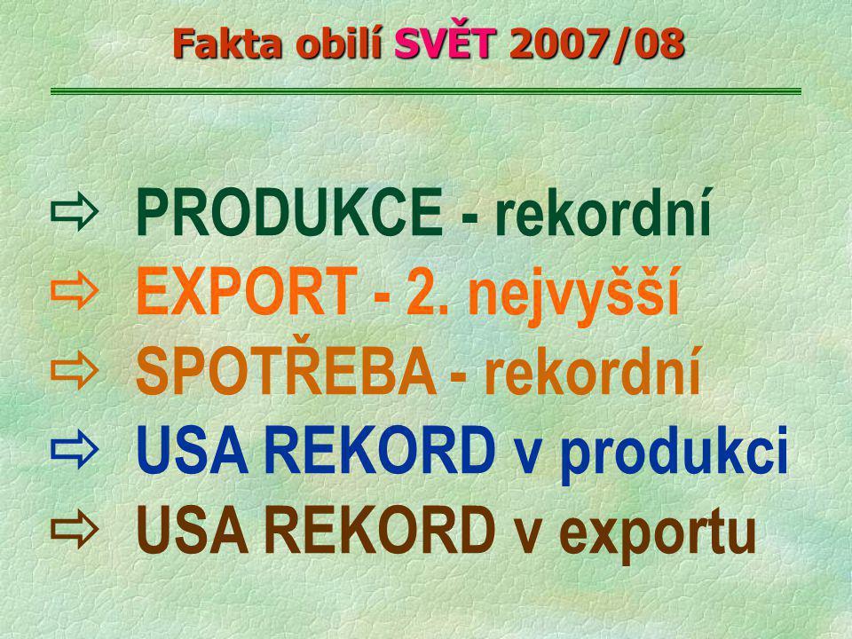  PRODUKCE - rekordní  EXPORT - 2. nejvyšší  SPOTŘEBA - rekordní  USA REKORD v produkci  USA REKORD v exportu Fakta obilí SVĚT 2007/08