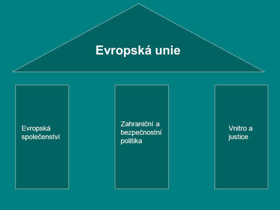 Evropská společenství Zahraniční a bezpečnostní politika Vnitro a justice Evropská unie