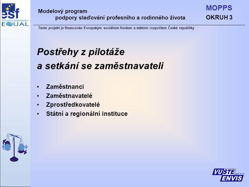 OKRUH 3 MOPPS Modelový program podpory slaďování profesního a rodinného života Tento projekt je financován Evropským sociálním fondem a státním rozpočtem České republiky Postřehy z pilotáže a setkání se zaměstnavateli Zaměstnanci Zaměstnavatelé Zprostředkovatelé Státní a regionální instituce