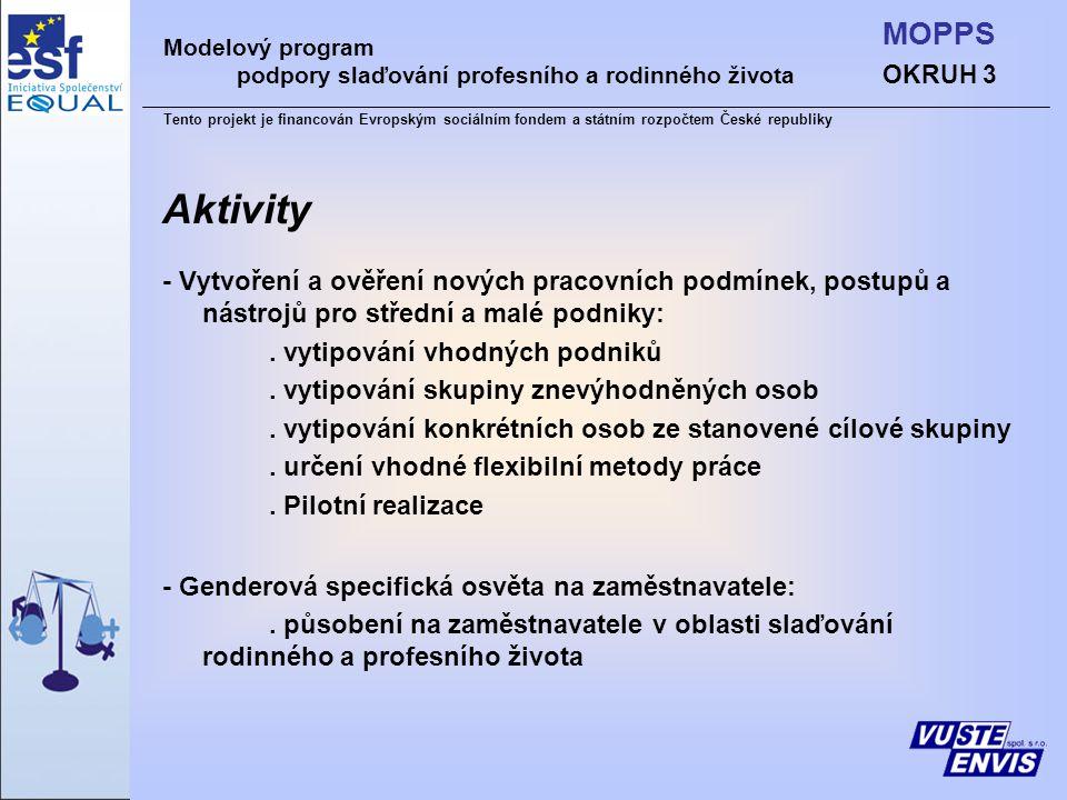 Aktivity - Vytvoření a ověření nových pracovních podmínek, postupů a nástrojů pro střední a malé podniky:.