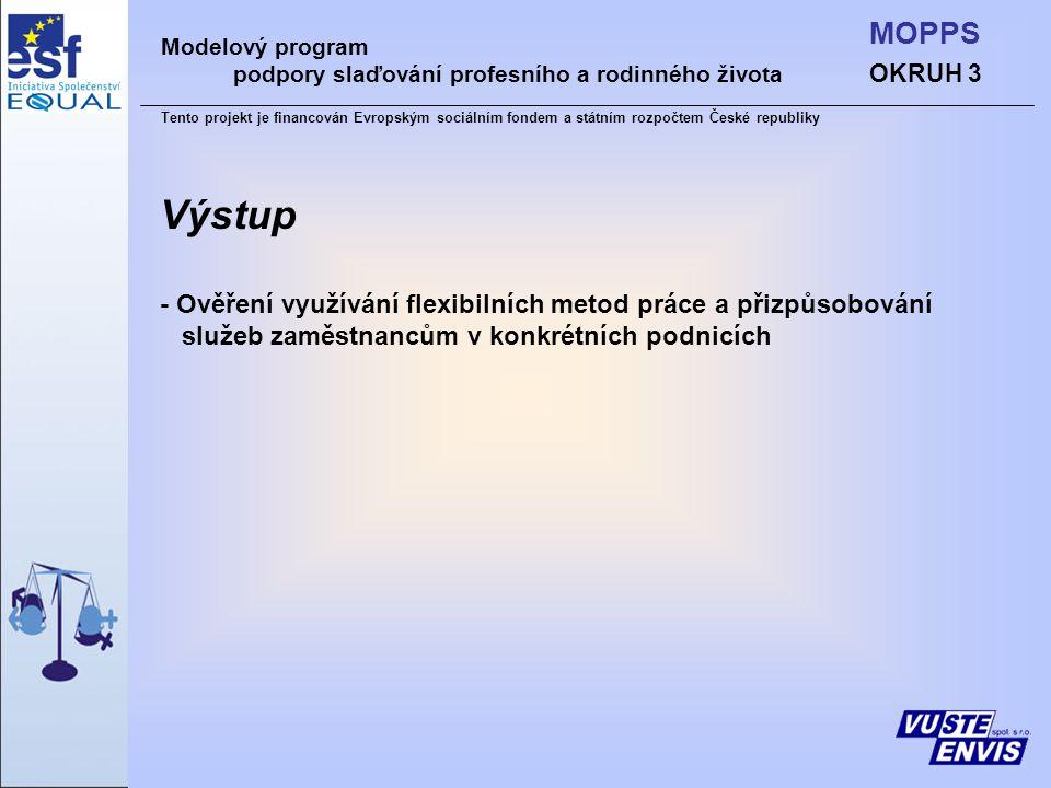 Výstup - Ověření využívání flexibilních metod práce a přizpůsobování služeb zaměstnancům v konkrétních podnicích OKRUH 3 MOPPS Modelový program podpory slaďování profesního a rodinného života Tento projekt je financován Evropským sociálním fondem a státním rozpočtem České republiky