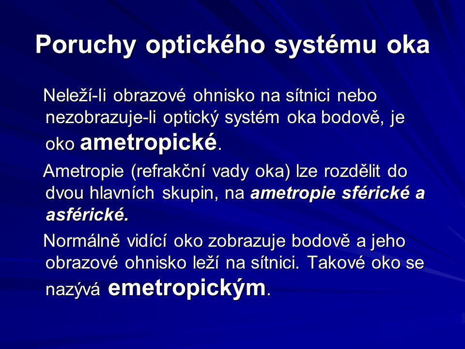 Poruchy optického systému oka Neleží-li obrazové ohnisko na sítnici nebo nezobrazuje-li optický systém oka bodově, je oko ametropické. Neleží-li obraz