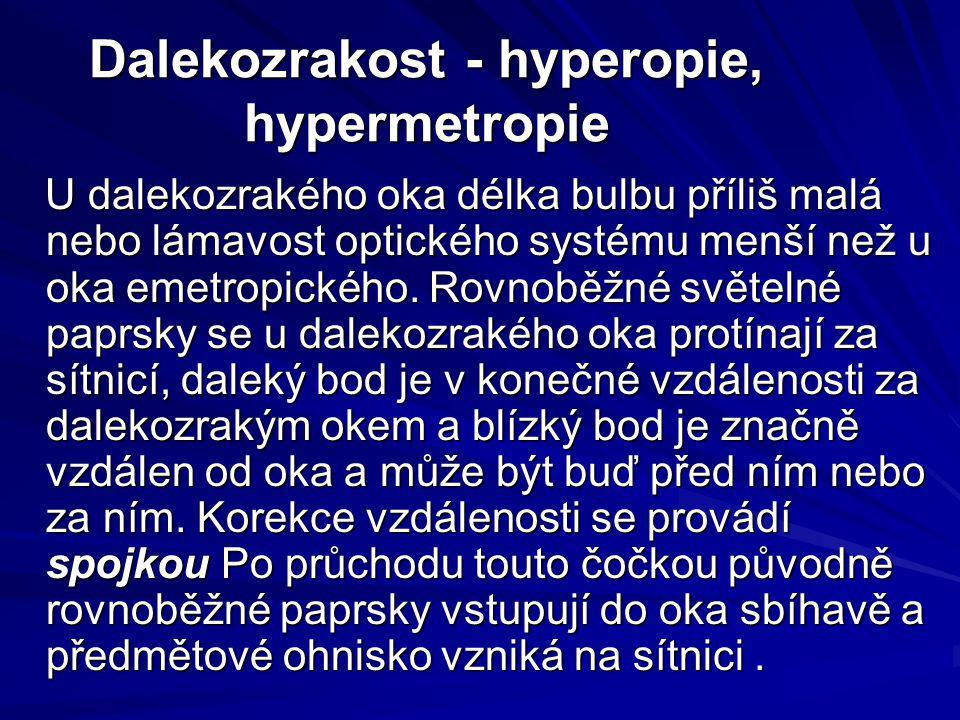 Dalekozrakost - hyperopie, hypermetropie U dalekozrakého oka délka bulbu příliš malá nebo lámavost optického systému menší než u oka emetropického. Ro