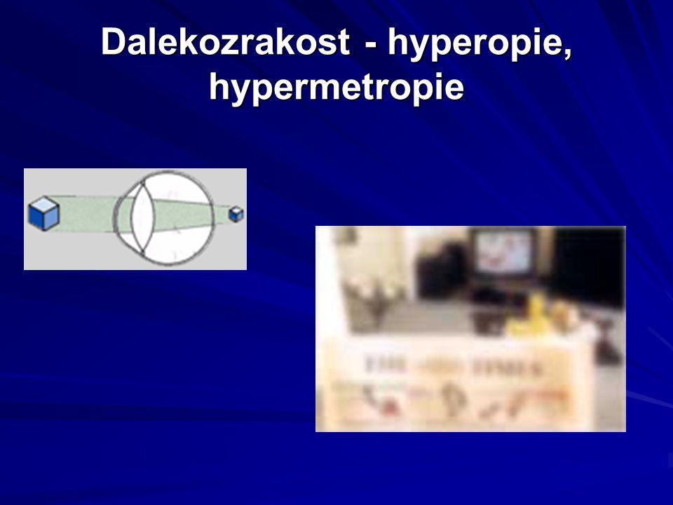 Dalekozrakost - hyperopie, hypermetropie