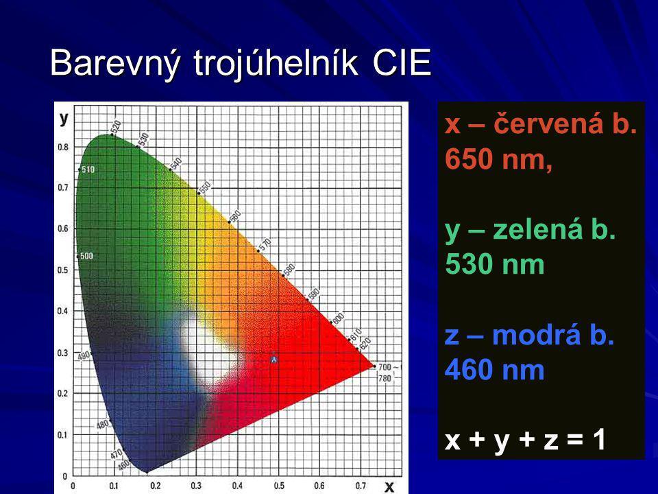 Barevný trojúhelník CIE x – červená b. 650 nm, y – zelená b. 530 nm z – modrá b. 460 nm x + y + z = 1