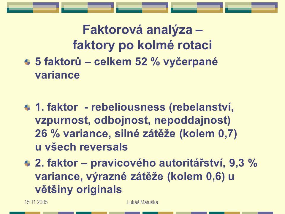 15.11.2005Lukáš Matuška Faktorová analýza – faktory po kolmé rotaci 5 faktorů – celkem 52 % vyčerpané variance 1.