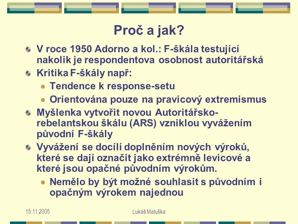 15.11.2005Lukáš Matuška Proč a jak.