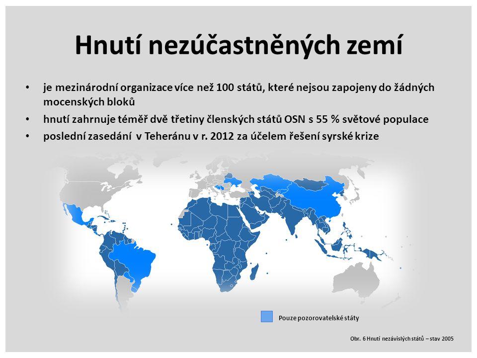 Hnutí nezúčastněných zemí je mezinárodní organizace více než 100 států, které nejsou zapojeny do žádných mocenských bloků hnutí zahrnuje téměř dvě tře