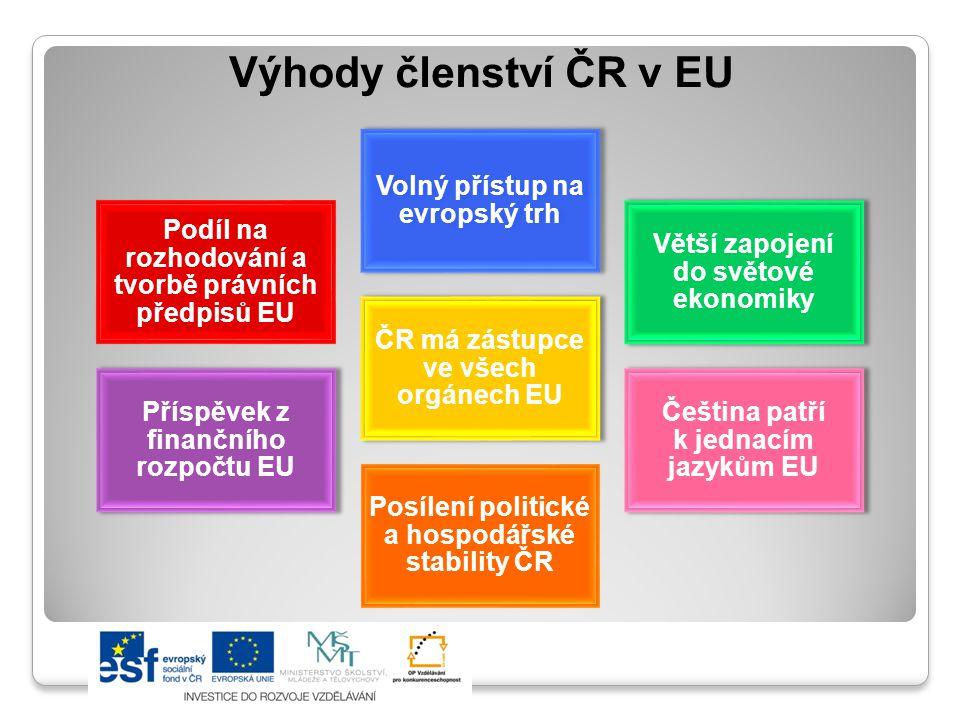 Výhody členství ČR v EU Podíl na rozhodování a tvorbě právních předpisů EU Volný přístup na evropský trh Větší zapojení do světové ekonomiky Příspěvek
