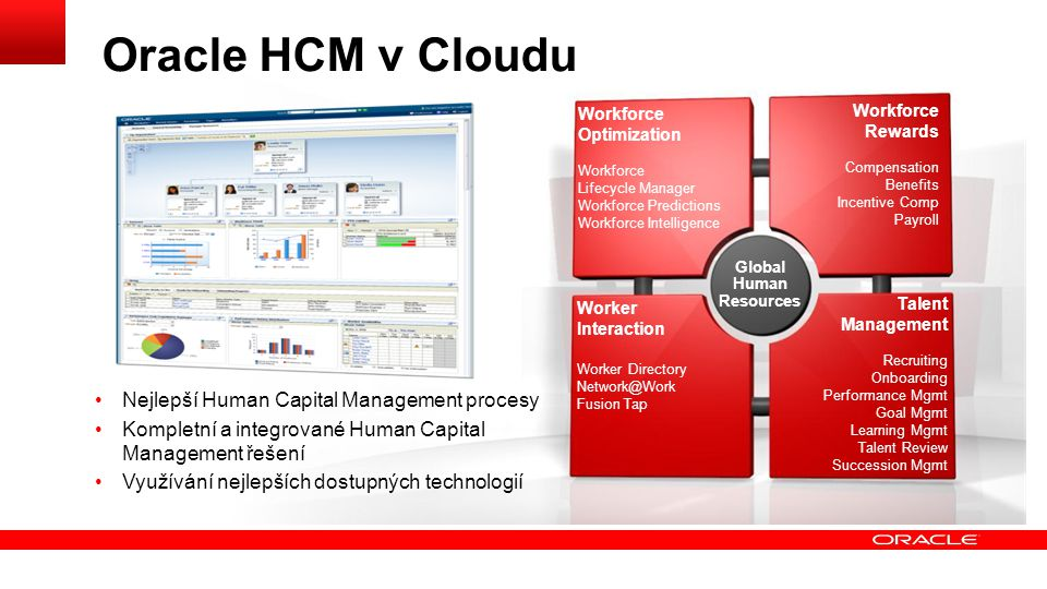 Oracle HCM v Cloudu Global Human Resources Workforce Optimization Workforce Lifecycle Manager Workforce Predictions Workforce Intelligence Workforce R