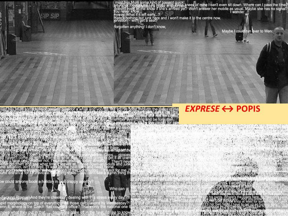 EXPRESE ↔ POPIS