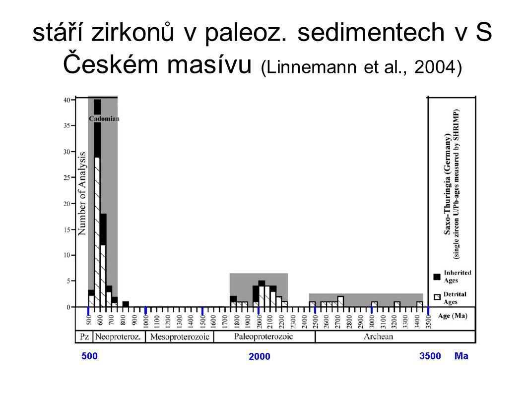stáří zirkonů v paleoz. sedimentech v S Českém masívu (Linnemann et al., 2004)